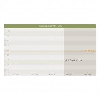 Termometras skirtas matuoti maisto temperatūrą su išmaniuoju telefonu TFA Thermowire 14-1505-01 7