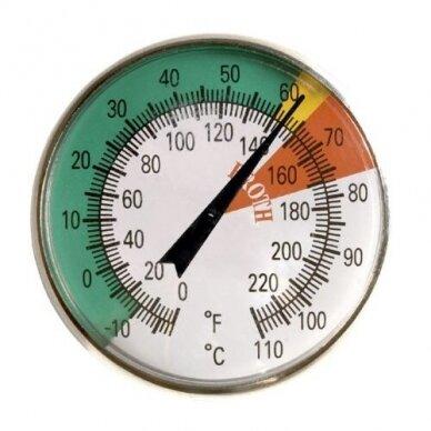 Termometras pienui/pieno putai SU METROLOGINE PATIKRA ETI 800-810 2
